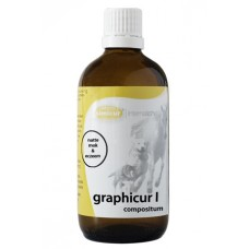 Simicur Graphicur compositum Dierhomeopathie